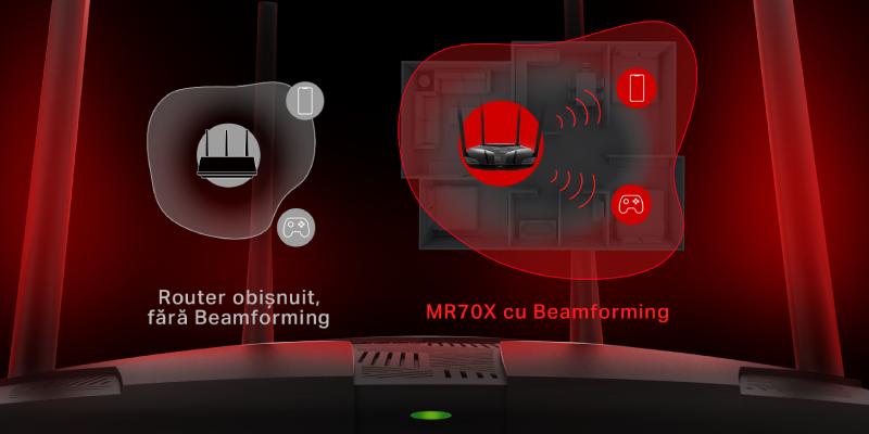 MR70X2